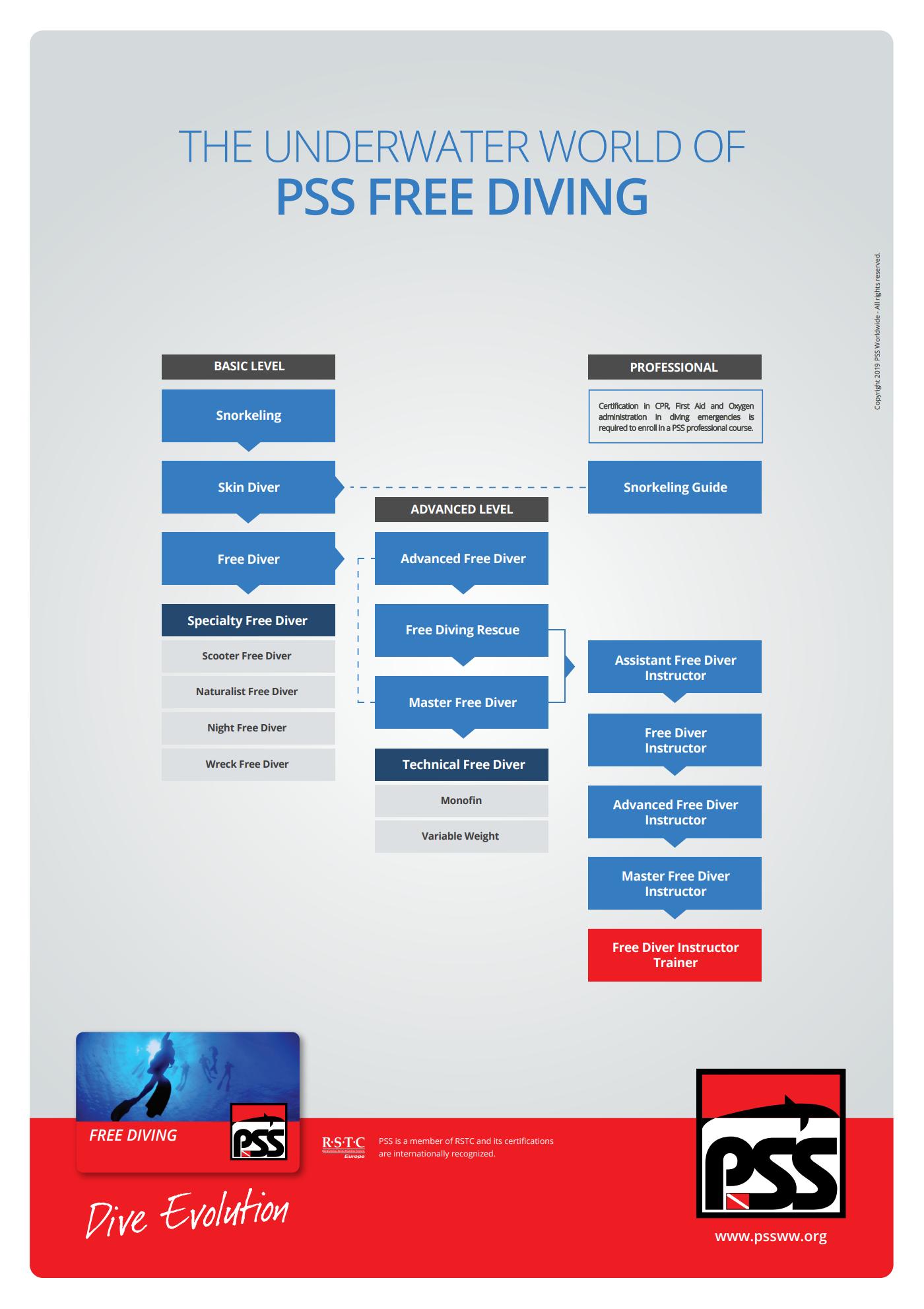 pss-freedive